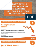 Impact of Banning Rs. 500 & Rs.1000 Notes in India