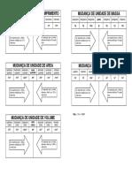 Tabelas de Conversão de Medidas