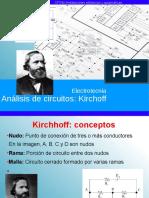 kirchoff-