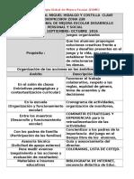 ESTRATEGIA GLOBAL DE CONVIVENCIA X ACCION.docx