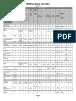 3300 Icp Feature Matrix