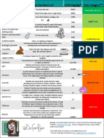 Glyphosate Toxicity Table