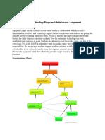 technology program administrator part a