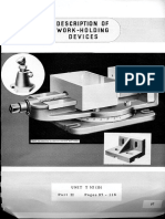 Work Holding Devices_Description Of