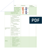 tabla patologia venosa