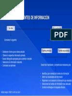 Mapa Conceptual de Fuentes de Información 1