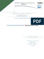 IndicacionesEvidencia_u1.docx