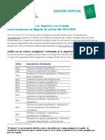 Los Cultivos Transgénicos en Argentina y en El Mundo