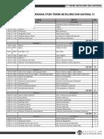 Struktur Kurikulum S1 Teknik Metalurgi Dan Material