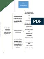 diagrama causales -sipnoctico