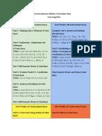 8thgradeamericanhistorycurriculummaprevisedvs doc