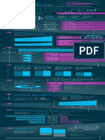 Accenture Adaptive Retail Research Infographic PDF