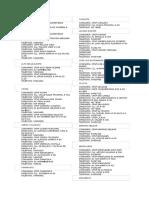 directorio pnp