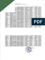 lampiran-sk-calon-peserta-sergur-2016-fix.pdf