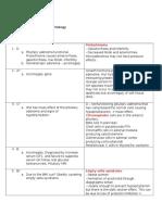 MCQ Question Sheet