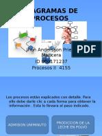 Diagramas de Procesos
