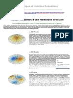 Mode Formes d'Une Membrane Circulaire