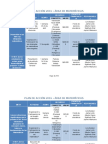 Plan de Accion 2016 Matemáticas