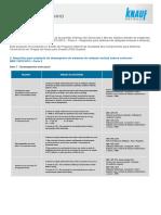 Atendimento KNAUF à Norma de Desempenho - Revisado_2052015