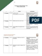 Cronograma 3ºB Ciencias Naturales Primer semestre.doc