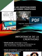 Creatividad Listo