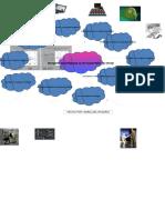 mapa mental de inteligencia artificial