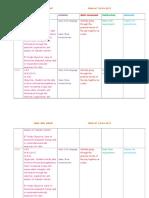 week 12 lesson plans
