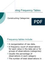 Interpreting Frequency Tables.2005
