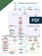 peoplecodeeventsflowchart-130312042015-phpapp01.pdf