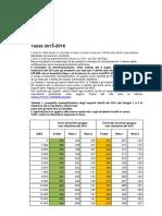 tasse2015-2016.pdf