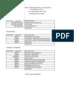 Empresa Chifles Jessy Informe Final