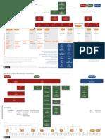 EstruturaBiblicaECronologia.pdf