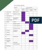 Daftar Potensi Tumbuhan Di Resort Ranupani