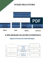 acompeticao pelo futuro-120111213245-phpapp01
