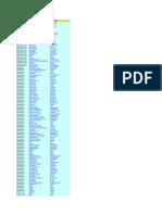 Lista Funciones Excel
