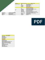 Organisation Structure 2016-17 (4)
