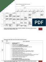 Analisis Percubaan SPM Sejarah 2016