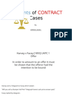 Elements of CONTRACT Cases
