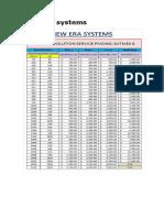 new era systems precios actualizados agosto 2016.pdf