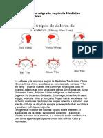 La Cefalea y La Migraña Según La Medicina Tradicional China