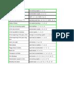 Problem Tests 1-2 Spurge