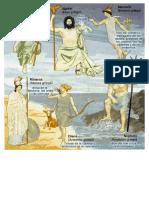 Religión Romana.pdf