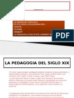 Tarea Pedagogia Del Siglo XIX