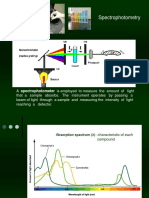Chromatography and Spectrophotometry 2011