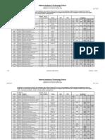 2016 Monsoon Final Exam Invigilators