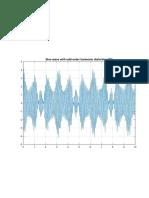 Graph 53