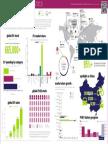 Global-EV-Outlook-2015-Update_1page.pdf