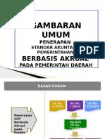 Gambaran Umum Permendagri 64