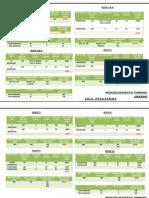 Area Programme