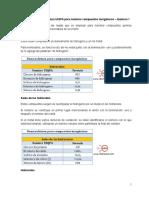 Reglas de La Nomenclatura UIQPA Para Nombrar Compuestos Inorgánicos